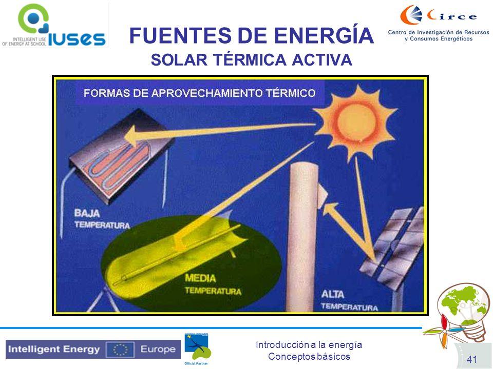 Introducción a la energía Conceptos básicos 41 FUENTES DE ENERGÍA SOLAR TÉRMICA ACTIVA
