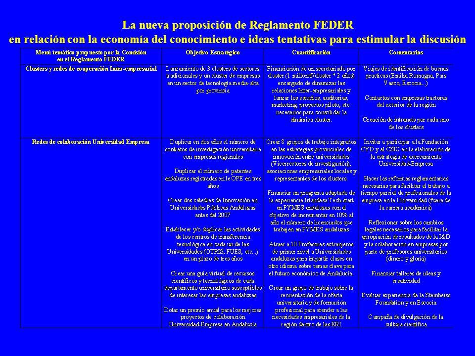 La nueva proposición de Reglamento FEDER en relación con la economía del conocimiento e ideas tentativas para estimular la discusión