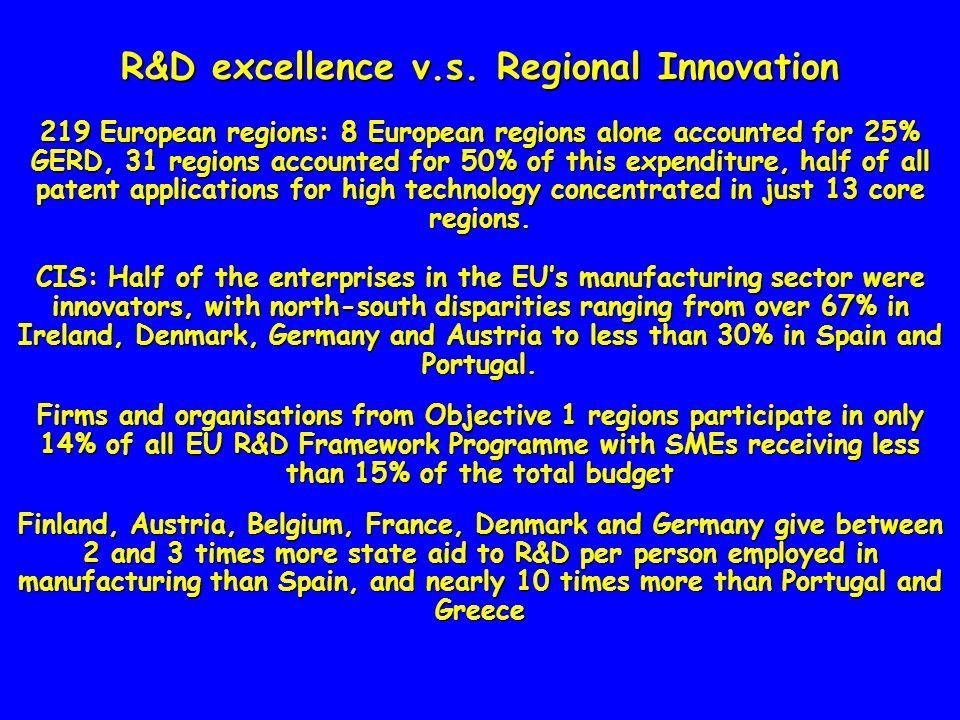 R&D excellence v.s.
