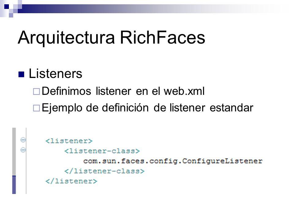 Arquitectura RichFaces Listeners Definimos listener en el web.xml Ejemplo de definición de listener estandar
