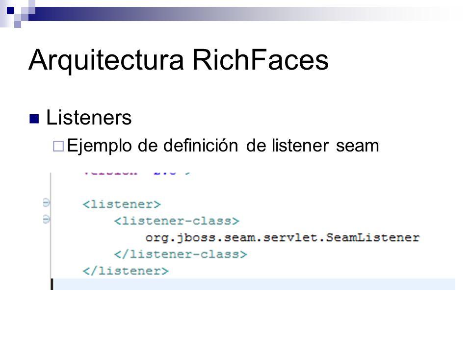 Arquitectura RichFaces Listeners Ejemplo de definición de listener seam