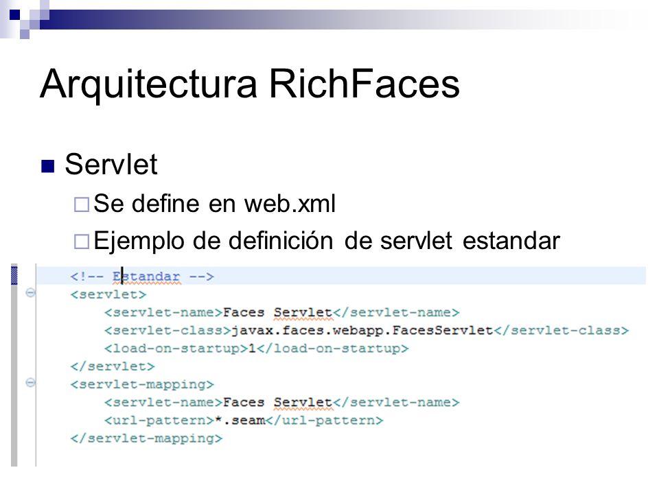 Arquitectura RichFaces Servlet Se define en web.xml Ejemplo de definición de servlet estandar