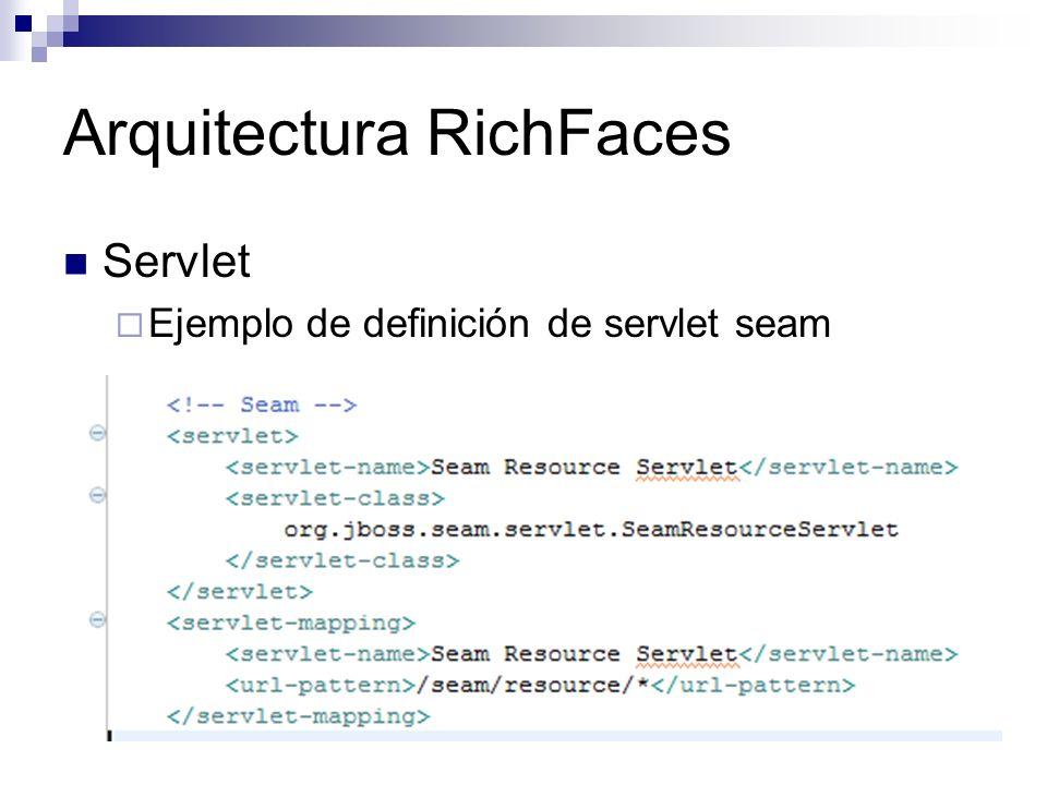 Arquitectura RichFaces Servlet Ejemplo de definición de servlet seam