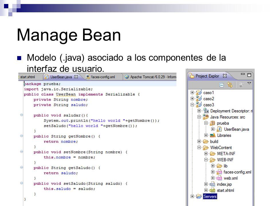 Manage Bean Modelo (.java) asociado a los componentes de la interfaz de usuario.