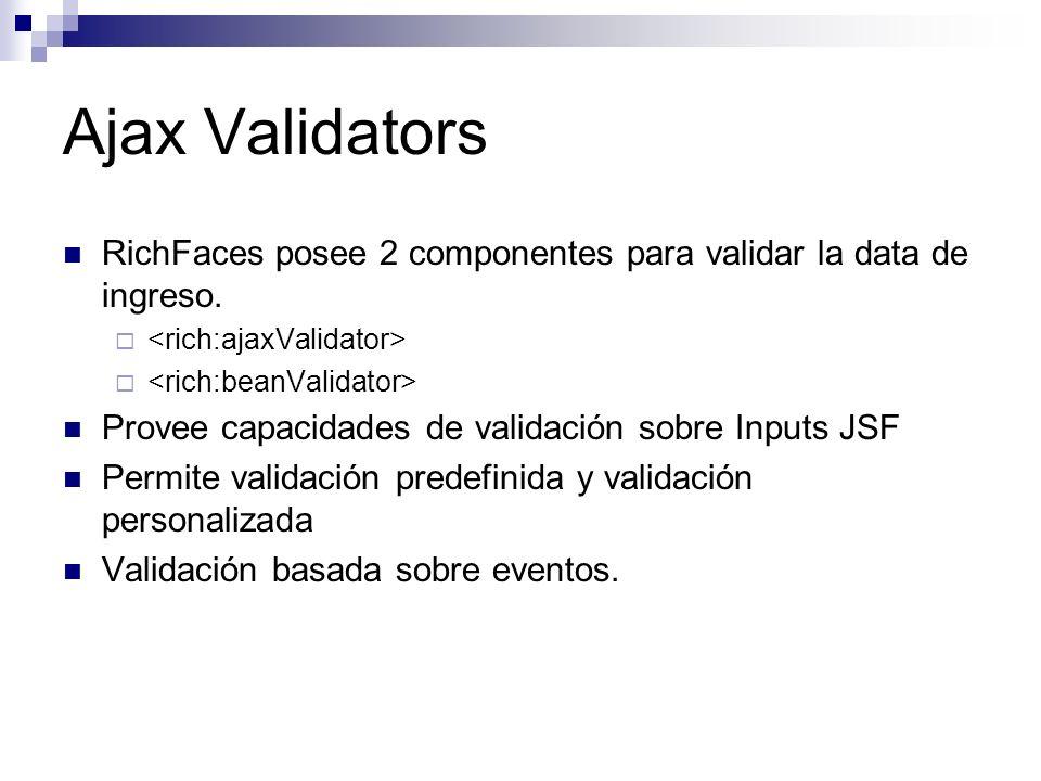 Ajax Validators RichFaces posee 2 componentes para validar la data de ingreso. Provee capacidades de validación sobre Inputs JSF Permite validación pr