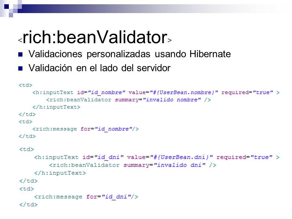 Validaciones personalizadas usando Hibernate Validación en el lado del servidor