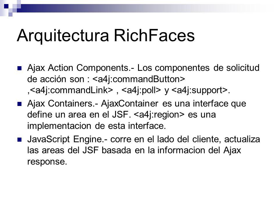 Ajax Action Components.- Los componentes de solicitud de acción son :,, y.