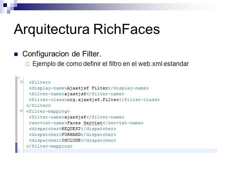 Configuracion de Filter. Ejemplo de como definir el filtro en el web.xml estandar