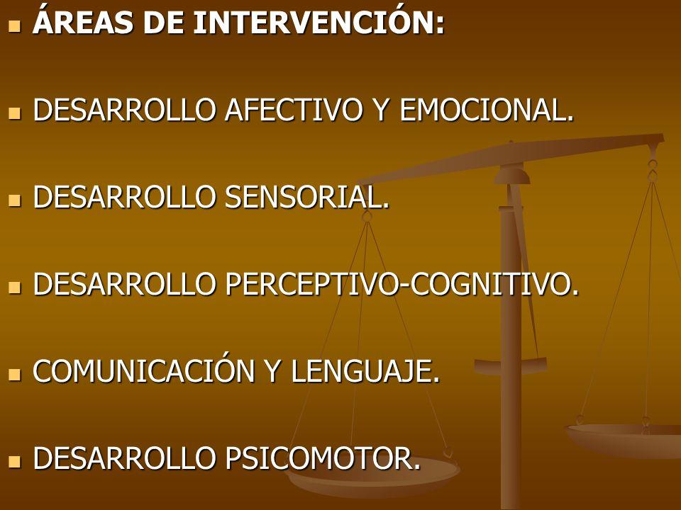 ÁREAS DE INTERVENCIÓN: ÁREAS DE INTERVENCIÓN: DESARROLLO AFECTIVO Y EMOCIONAL. DESARROLLO AFECTIVO Y EMOCIONAL. DESARROLLO SENSORIAL. DESARROLLO SENSO