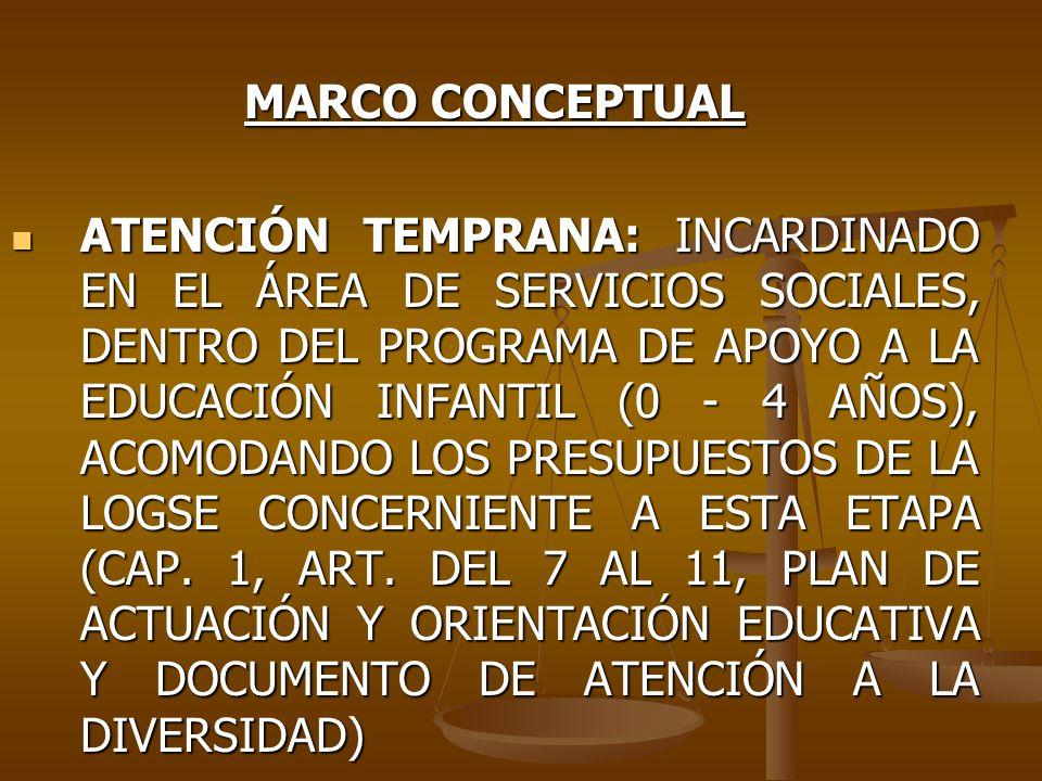MARCO CONCEPTUAL ATENCIÓN TEMPRANA: INCARDINADO EN EL ÁREA DE SERVICIOS SOCIALES, DENTRO DEL PROGRAMA DE APOYO A LA EDUCACIÓN INFANTIL (0 4 AÑOS), ACO