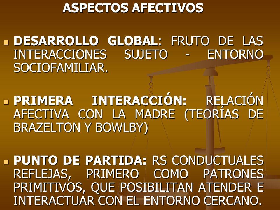 ASPECTOS AFECTIVOS DESARROLLO GLOBAL: FRUTO DE LAS INTERACCIONES SUJETO ENTORNO SOCIOFAMILIAR. DESARROLLO GLOBAL: FRUTO DE LAS INTERACCIONES SUJETO EN