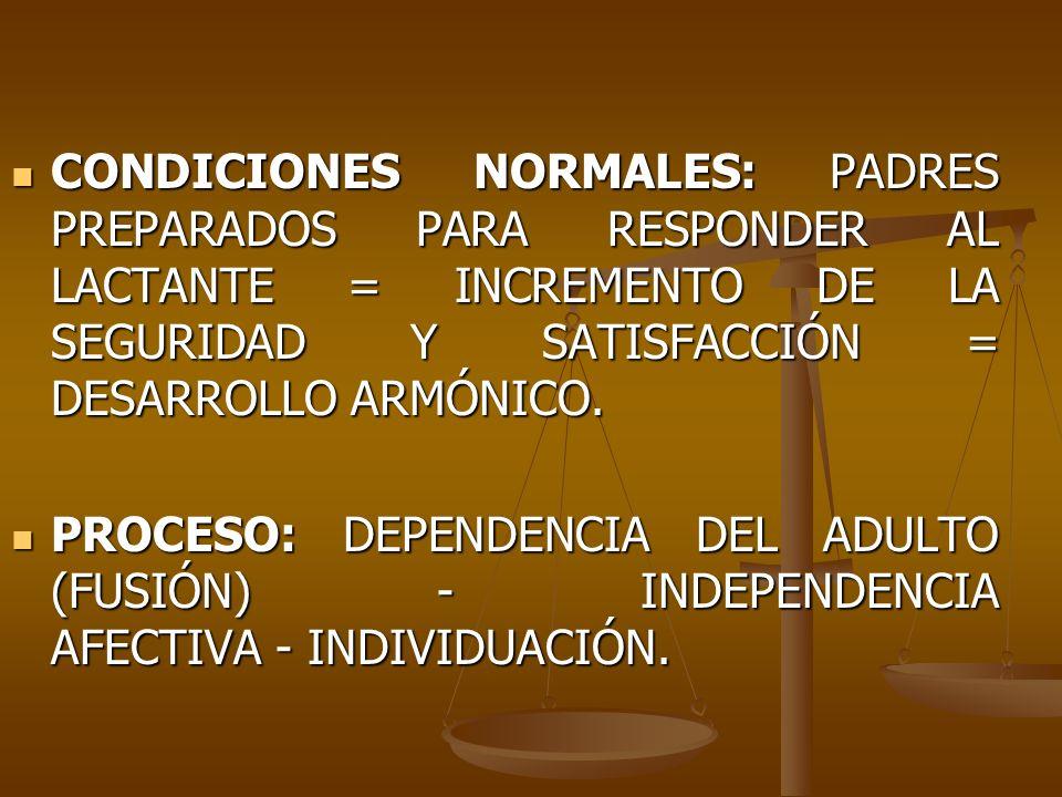 CONDICIONES NORMALES: PADRES PREPARADOS PARA RESPONDER AL LACTANTE = INCREMENTO DE LA SEGURIDAD Y SATISFACCIÓN = DESARROLLO ARMÓNICO. CONDICIONES NORM