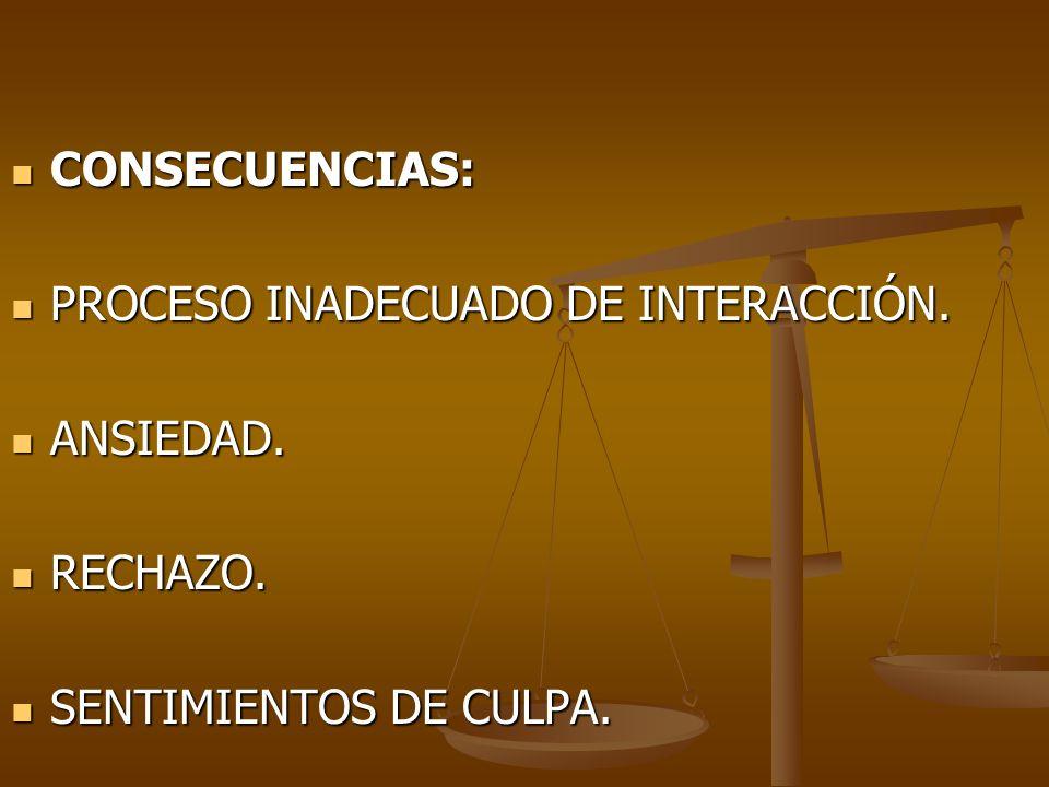 CONSECUENCIAS: CONSECUENCIAS: PROCESO INADECUADO DE INTERACCIÓN. PROCESO INADECUADO DE INTERACCIÓN. ANSIEDAD. ANSIEDAD. RECHAZO. RECHAZO. SENTIMIENTOS
