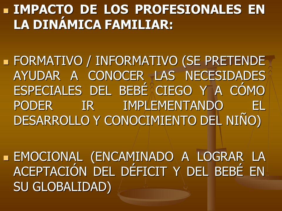IMPACTO DE LOS PROFESIONALES EN LA DINÁMICA FAMILIAR: IMPACTO DE LOS PROFESIONALES EN LA DINÁMICA FAMILIAR: FORMATIVO / INFORMATIVO (SE PRETENDE AYUDA