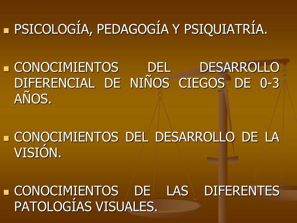 PSICOLOGÍA, PEDAGOGÍA Y PSIQUIATRÍA. PSICOLOGÍA, PEDAGOGÍA Y PSIQUIATRÍA. CONOCIMIENTOS DEL DESARROLLO DIFERENCIAL DE NIÑOS CIEGOS DE 0-3 AÑOS. CONOCI