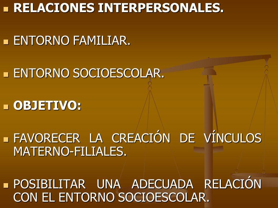 RELACIONES INTERPERSONALES. RELACIONES INTERPERSONALES. ENTORNO FAMILIAR. ENTORNO FAMILIAR. ENTORNO SOCIOESCOLAR. ENTORNO SOCIOESCOLAR. OBJETIVO: OBJE