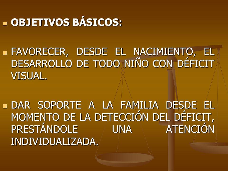 INTERVENCIÓN FAMILIAR OBJETIVO: AYUDAR A LA FAMILIA A QUE CONOZCA Y COMPRENDA LA REALIDAD DE SU HIJO, SUS CAPACIDADES Y LIMITACIONES, ACTUANDO COMO POTENCIADOR DEL DESARROLLO Y ADECUANDO SU ENTORNO A SUS NECESIDADES FÍSICAS, PSÍQUICAS Y SOCIALES PROCURANDO SU BIENESTAR SOCIAL Y FACILITANDO SU AJUSTE E INTEGRACIÓN SOCIAL.