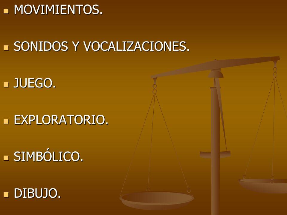 MOVIMIENTOS. MOVIMIENTOS. SONIDOS Y VOCALIZACIONES. SONIDOS Y VOCALIZACIONES. JUEGO. JUEGO. EXPLORATORIO. EXPLORATORIO. SIMBÓLICO. SIMBÓLICO. DIBUJO.