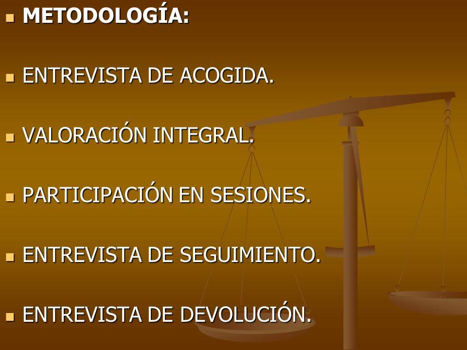 METODOLOGÍA: METODOLOGÍA: ENTREVISTA DE ACOGIDA. ENTREVISTA DE ACOGIDA. VALORACIÓN INTEGRAL. VALORACIÓN INTEGRAL. PARTICIPACIÓN EN SESIONES. PARTICIPA