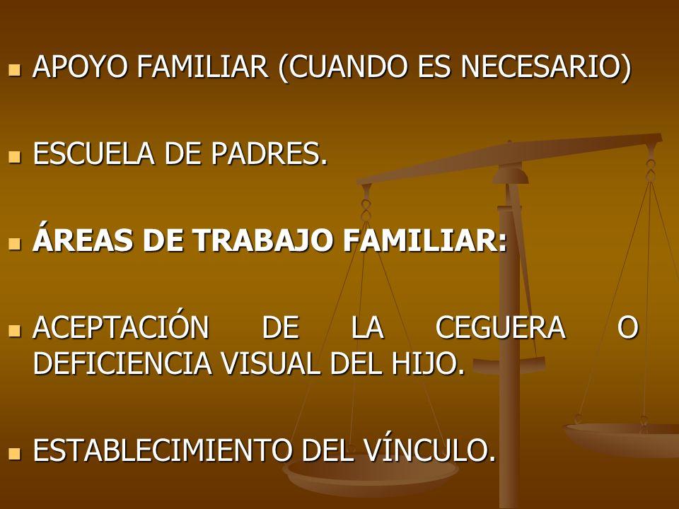 APOYO FAMILIAR (CUANDO ES NECESARIO) APOYO FAMILIAR (CUANDO ES NECESARIO) ESCUELA DE PADRES. ESCUELA DE PADRES. ÁREAS DE TRABAJO FAMILIAR: ÁREAS DE TR