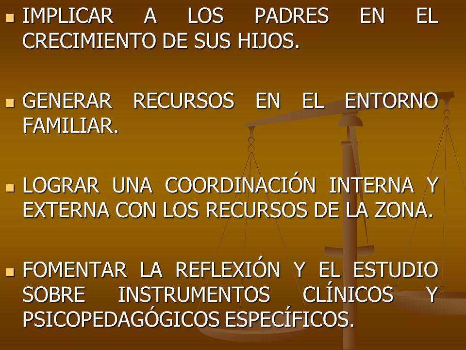 ASPECTO BÁSICO: RESPETO DE LOS TIEMPOS QUE CADA FAMILIA REQUIERE, PLANTEANDO EN DETERMINADOS CASOS INTERVENCIÓN CLINICA CON LOS PADRES (ACEPTACION DEL BEBÉ, FACILITAR EL MUTUO ENTENDIMIENTO DE LOS ESTADOS EMOCIONALES Y ENSEÑAR A LEER LOS SIGNOS Y LA INTENCIONALIDAD DEL BEBÉ CIEGO) ASPECTO BÁSICO: RESPETO DE LOS TIEMPOS QUE CADA FAMILIA REQUIERE, PLANTEANDO EN DETERMINADOS CASOS INTERVENCIÓN CLINICA CON LOS PADRES (ACEPTACION DEL BEBÉ, FACILITAR EL MUTUO ENTENDIMIENTO DE LOS ESTADOS EMOCIONALES Y ENSEÑAR A LEER LOS SIGNOS Y LA INTENCIONALIDAD DEL BEBÉ CIEGO)