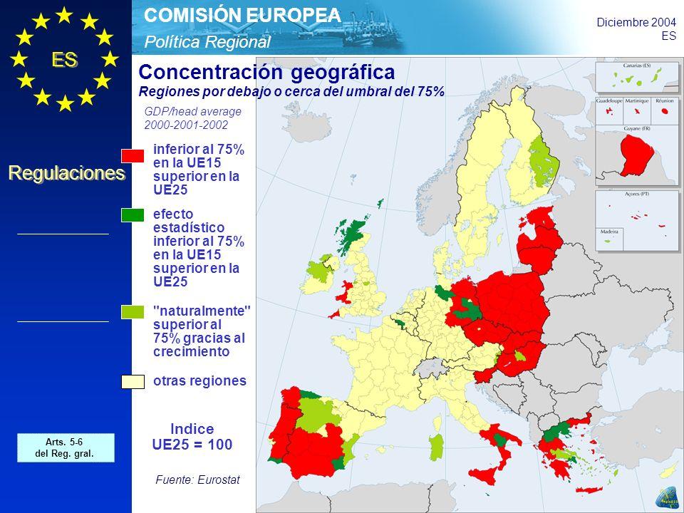 Política Regional COMISIÓN EUROPEA Diciembre 2004 ES Regulaciones inferior al 75% en la UE15 superior en la UE25 efecto estadístico inferior al 75% en la UE15 superior en la UE25 naturalmente superior al 75% gracias al crecimiento otras regiones Indice UE25 = 100 Fuente: Eurostat Arts.