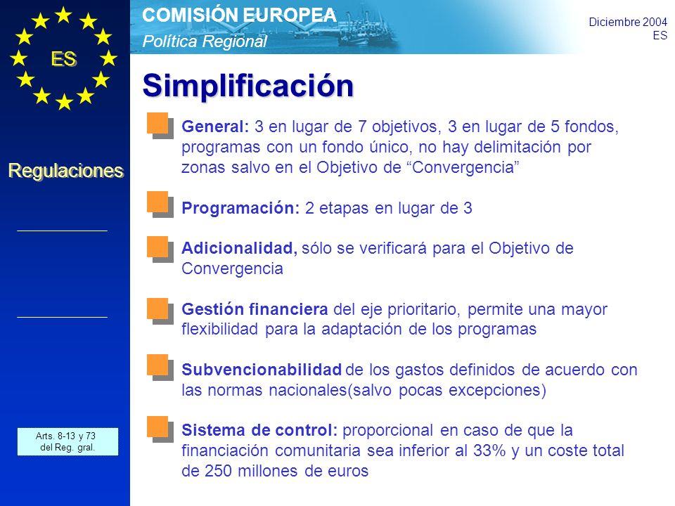 Política Regional COMISIÓN EUROPEA Diciembre 2004 ES Regulaciones Simplificación General: 3 en lugar de 7 objetivos, 3 en lugar de 5 fondos, programas con un fondo único, no hay delimitación por zonas salvo en el Objetivo de Convergencia Programación: 2 etapas en lugar de 3 Adicionalidad, sólo se verificará para el Objetivo de Convergencia Gestión financiera del eje prioritario, permite una mayor flexibilidad para la adaptación de los programas Subvencionabilidad de los gastos definidos de acuerdo con las normas nacionales(salvo pocas excepciones) Sistema de control: proporcional en caso de que la financiación comunitaria sea inferior al 33% y un coste total de 250 millones de euros Arts.