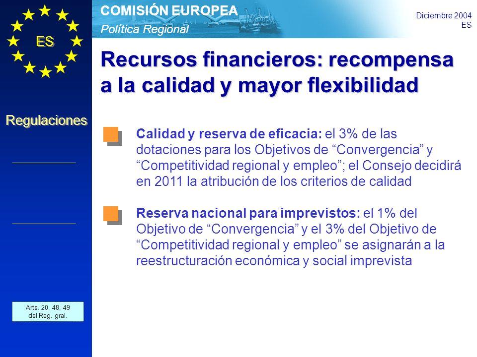 Política Regional COMISIÓN EUROPEA Diciembre 2004 ES Regulaciones Recursos financieros: recompensa a la calidad y mayor flexibilidad Calidad y reserva de eficacia: el 3% de las dotaciones para los Objetivos de Convergencia y Competitividad regional y empleo; el Consejo decidirá en 2011 la atribución de los criterios de calidad Reserva nacional para imprevistos: el 1% del Objetivo de Convergencia y el 3% del Objetivo de Competitividad regional y empleo se asignarán a la reestructuración económica y social imprevista Art.