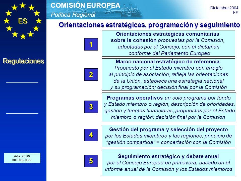 Política Regional COMISIÓN EUROPEA Diciembre 2004 ES Regulaciones Orientaciones estratégicas comunitarias sobre la cohesión propuestas por la Comisión, adoptadas por el Consejo, con el dictamen conforme del Parlamento Europeo 1 Marco nacional estratégico de referencia Propuesto por el Estado miembro con arreglo al principio de asociación; refleja las orientaciones de la Unión, establece una estrategia nacional y su programación; decisión final por la Comisión 2 Programas operativos un solo programa por fondo y Estado miembro o región, descripción de prioridades, gestión y fuentes financieras; propuestas por el Estado miembro o región; decisión final por la Comisión 3 Gestión del programa y selección del proyecto por los Estados miembros y las regiones; principio de gestión compartida = concertación con la Comisión 4 Orientaciones estratégicas, programación y seguimiento 5 Seguimiento estratégico y debate anual por el Consejo Europeo en primavera, basado en el informe anual de la Comisión y los Estados miembros Art.