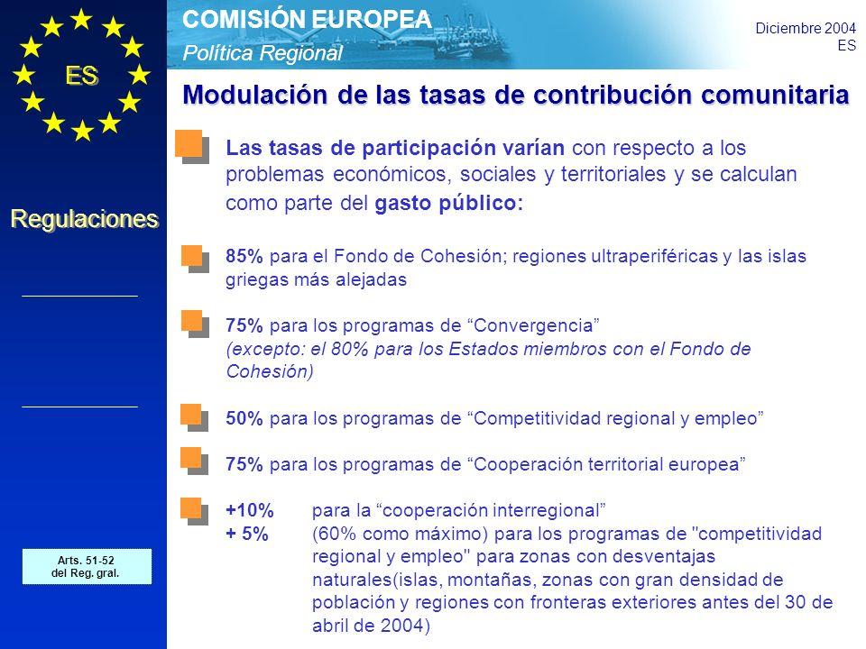 Política Regional COMISIÓN EUROPEA Diciembre 2004 ES Regulaciones Modulación de las tasas de contribución comunitaria Las tasas de participación varían con respecto a los problemas económicos, sociales y territoriales y se calculan como parte del gasto público: 85% para el Fondo de Cohesión; regiones ultraperiféricas y las islas griegas más alejadas 75% para los programas de Convergencia (excepto: el 80% para los Estados miembros con el Fondo de Cohesión) 50% para los programas de Competitividad regional y empleo 75% para los programas de Cooperación territorial europea +10%para la cooperación interregional + 5% (60% como máximo) para los programas de competitividad regional y empleo para zonas con desventajas naturales(islas, montañas, zonas con gran densidad de población y regiones con fronteras exteriores antes del 30 de abril de 2004) Arts.