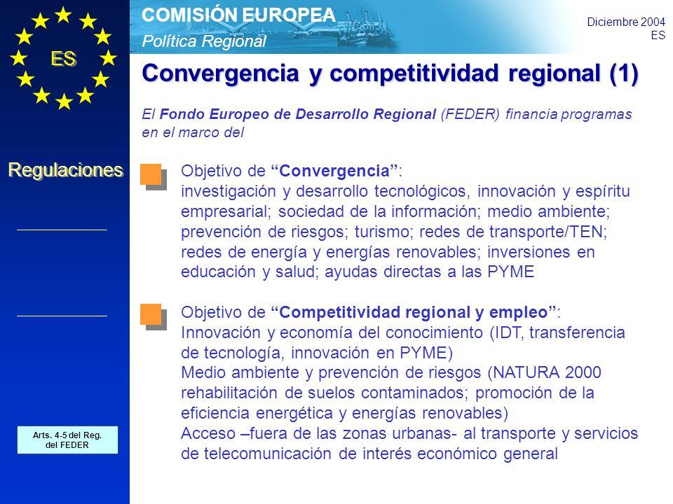Política Regional COMISIÓN EUROPEA Diciembre 2004 ES Regulaciones Convergencia y competitividad regional (1) El Fondo Europeo de Desarrollo Regional (FEDER) financia programas en el marco del Objetivo de Convergencia: investigación y desarrollo tecnológicos, innovación y espíritu empresarial; sociedad de la información; medio ambiente; prevención de riesgos; turismo; redes de transporte/TEN; redes de energía y energías renovables; inversiones en educación y salud; ayudas directas a las PYME Objetivo de Competitividad regional y empleo: Innovación y economía del conocimiento (IDT, transferencia de tecnología, innovación en PYME) Medio ambiente y prevención de riesgos (NATURA 2000 rehabilitación de suelos contaminados; promoción de la eficiencia energética y energías renovables) Acceso –fuera de las zonas urbanas- al transporte y servicios de telecomunicación de interés económico general Arts.