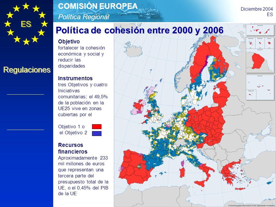 Política Regional COMISIÓN EUROPEA Diciembre 2004 ES Regulaciones Objetivo fortalecer la cohesión económica y social y reducir las disparidades Instrumentos tres Objetivos y cuatro Iniciativas comunitarias; el 49,5% de la población en la UE25 vive en zonas cubiertas por el Objetivo 1 o el Objetivo 2 Recursos financieros Aproximadamente 233 mil millones de euros que representan una tercera parte del presupuesto total de la UE, o el 0,45% del PIB de la UE Política de cohesión entre 2000 y 2006