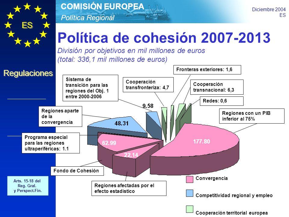 Política Regional COMISIÓN EUROPEA Diciembre 2004 ES Regulaciones Convergencia Competitividad regional y empleo Cooperación territorial europea Política de cohesión 2007-2013 División por objetivos en mil millones de euros (total: 336,1 mil millones de euros) Arts.