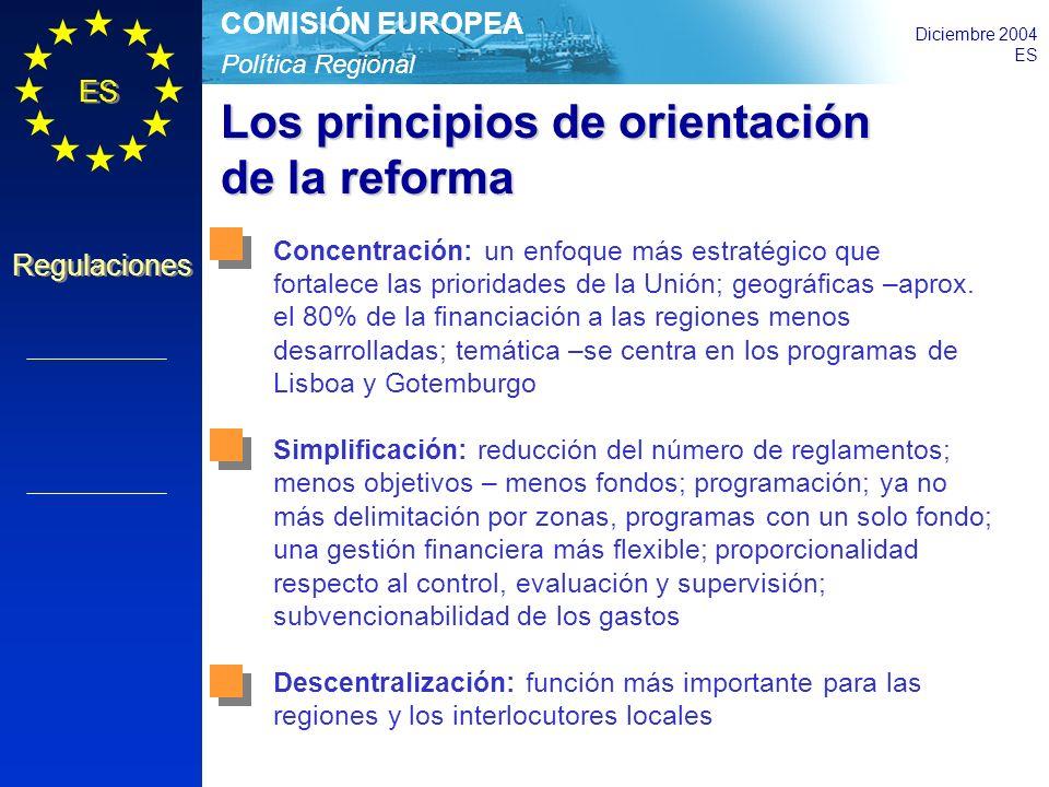 Política Regional COMISIÓN EUROPEA Diciembre 2004 ES Regulaciones Los principios de orientación de la reforma Concentración: un enfoque más estratégico que fortalece las prioridades de la Unión; geográficas –aprox.