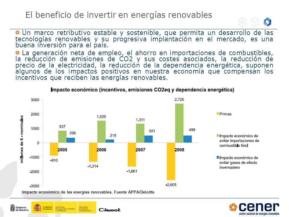 El beneficio de invertir en energías renovables Un marco retributivo estable y sostenible, que permita un desarrollo de las tecnologías renovables y s