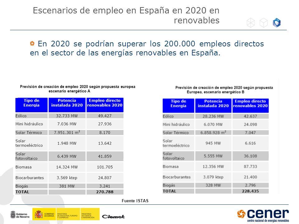 Escenarios de empleo en España en 2020 en renovables En 2020 se podrían superar los 200.000 empleos directos en el sector de las energías renovables e