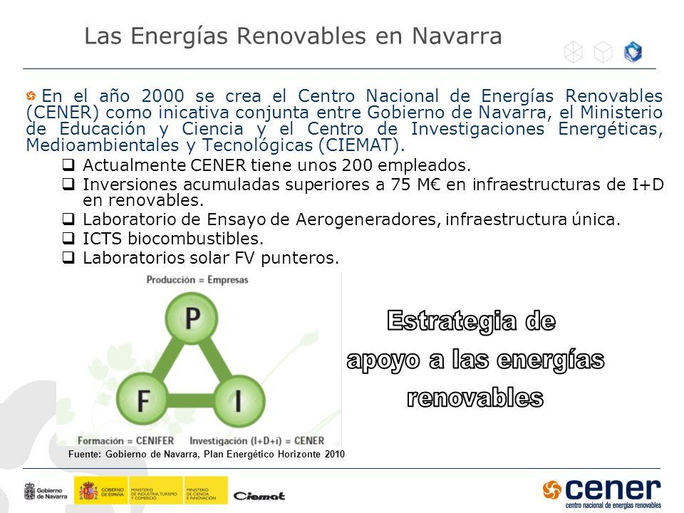 Las Energías Renovables en Navarra En el año 2000 se crea el Centro Nacional de Energías Renovables (CENER) como inicativa conjunta entre Gobierno de