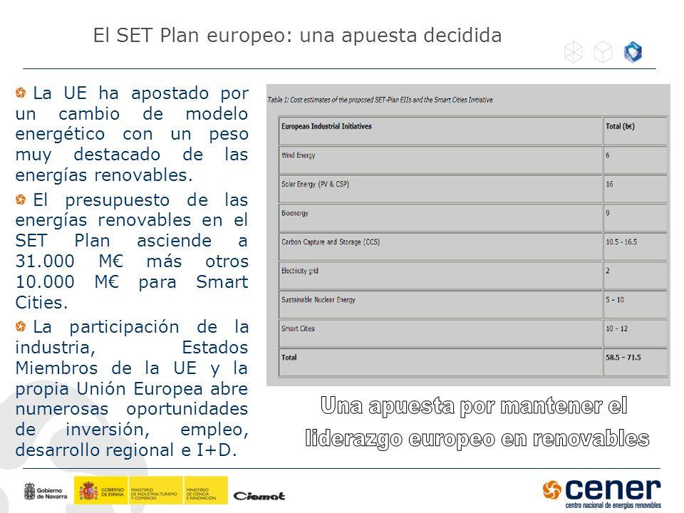 El SET Plan europeo: una apuesta decidida La UE ha apostado por un cambio de modelo energético con un peso muy destacado de las energías renovables. E