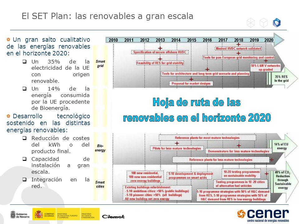 El SET Plan: las renovables a gran escala Un gran salto cualitativo de las energías renovables en el horizonte 2020: Un 35% de la electricidad de la U