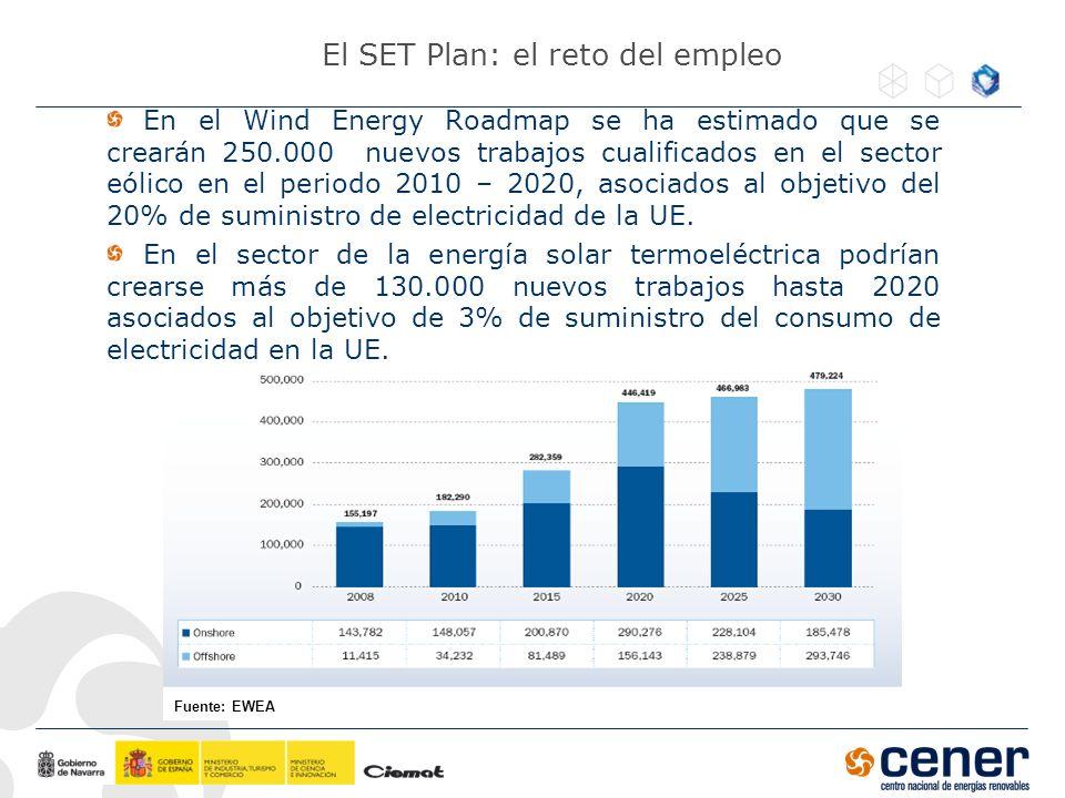 El SET Plan: el reto del empleo En el Wind Energy Roadmap se ha estimado que se crearán 250.000 nuevos trabajos cualificados en el sector eólico en el