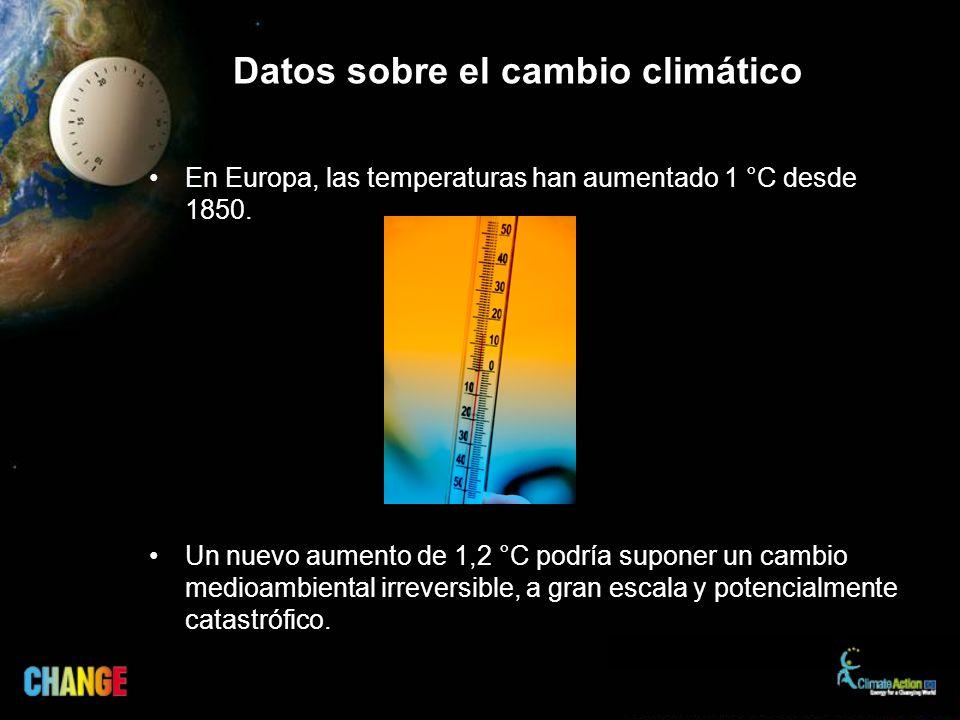 Datos sobre el cambio climático En Europa, las temperaturas han aumentado 1 °C desde 1850.