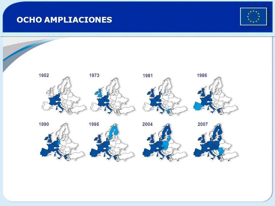 OCHO AMPLIACIONES 19521973 1981 1986 1990199520042007