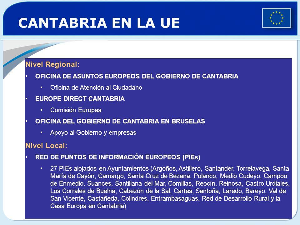 CANTABRIA EN LA UE Nivel Regional: OFICINA DE ASUNTOS EUROPEOS DEL GOBIERNO DE CANTABRIA Oficina de Atención al Ciudadano EUROPE DIRECT CANTABRIA Comi