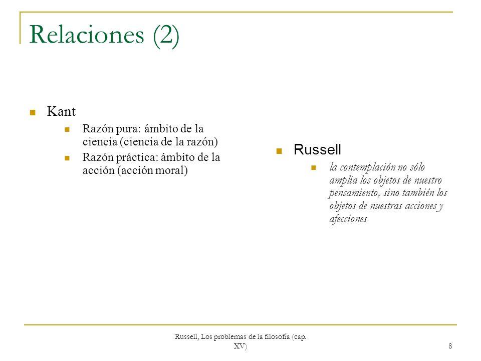 Russell, Los problemas de la filosofía (cap. XV) 8 Relaciones (2) Kant Razón pura: ámbito de la ciencia (ciencia de la razón) Razón práctica: ámbito d