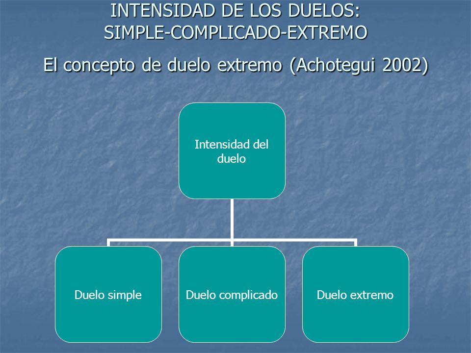 INTENSIDAD DE LOS DUELOS: SIMPLE-COMPLICADO-EXTREMO El concepto de duelo extremo (Achotegui 2002) Intensidad del duelo Duelo simple Duelo complicado D