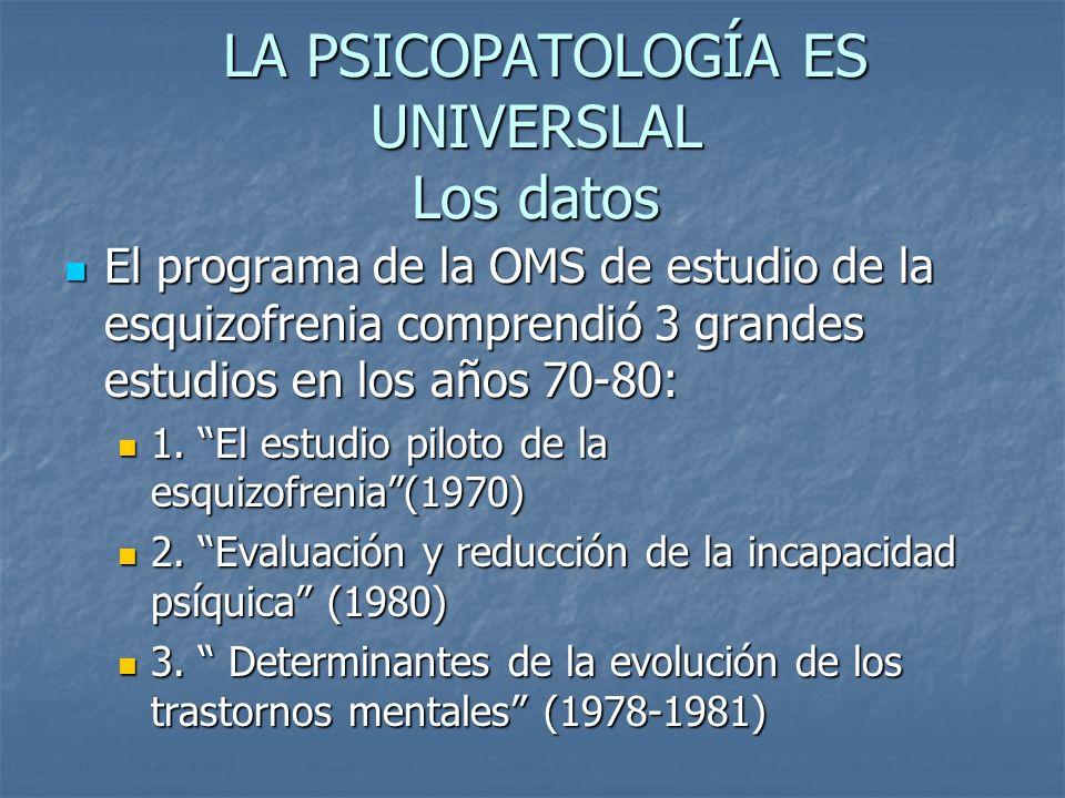 LA PSICOPATOLOGÍA ES UNIVERSLAL Los datos LA PSICOPATOLOGÍA ES UNIVERSLAL Los datos El programa de la OMS de estudio de la esquizofrenia comprendió 3