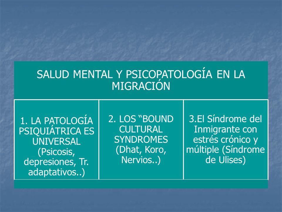 SALUD MENTAL Y PSICOPATOLOGÍA EN LA MIGRACIÓN 1. LA PATOLOGÍA PSIQUIÁTRICA ES UNIVERSAL (Psicosis, depresiones, Tr. adaptativos..) 2. LOS BOUND CULTUR