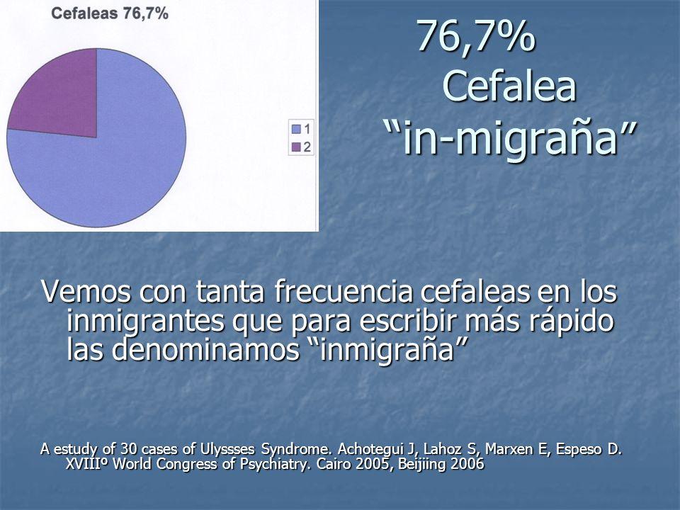 76,7% Cefalea in-migraña 76,7% Cefalea in-migraña Ve Vemos con tanta frecuencia cefaleas en los inmigrantes que para escribir más rápido las denominam