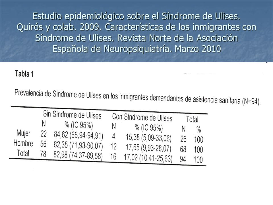 Estudio epidemiológico sobre el Síndrome de Ulises. Quirós y colab. 2009. Características de los inmigrantes con Síndrome de Ulises. Revista Norte de