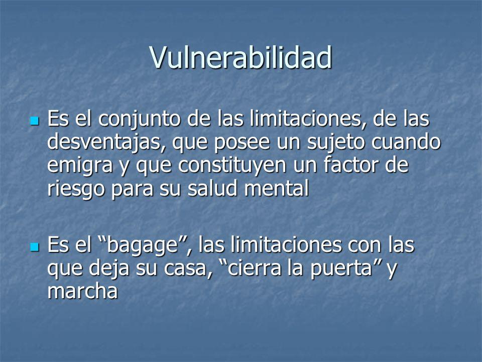 Vulnerabilidad Es el conjunto de las limitaciones, de las desventajas, que posee un sujeto cuando emigra y que constituyen un factor de riesgo para su